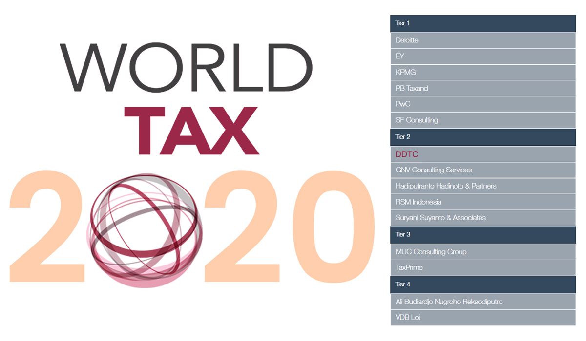 Rankings (World Tax 2020)