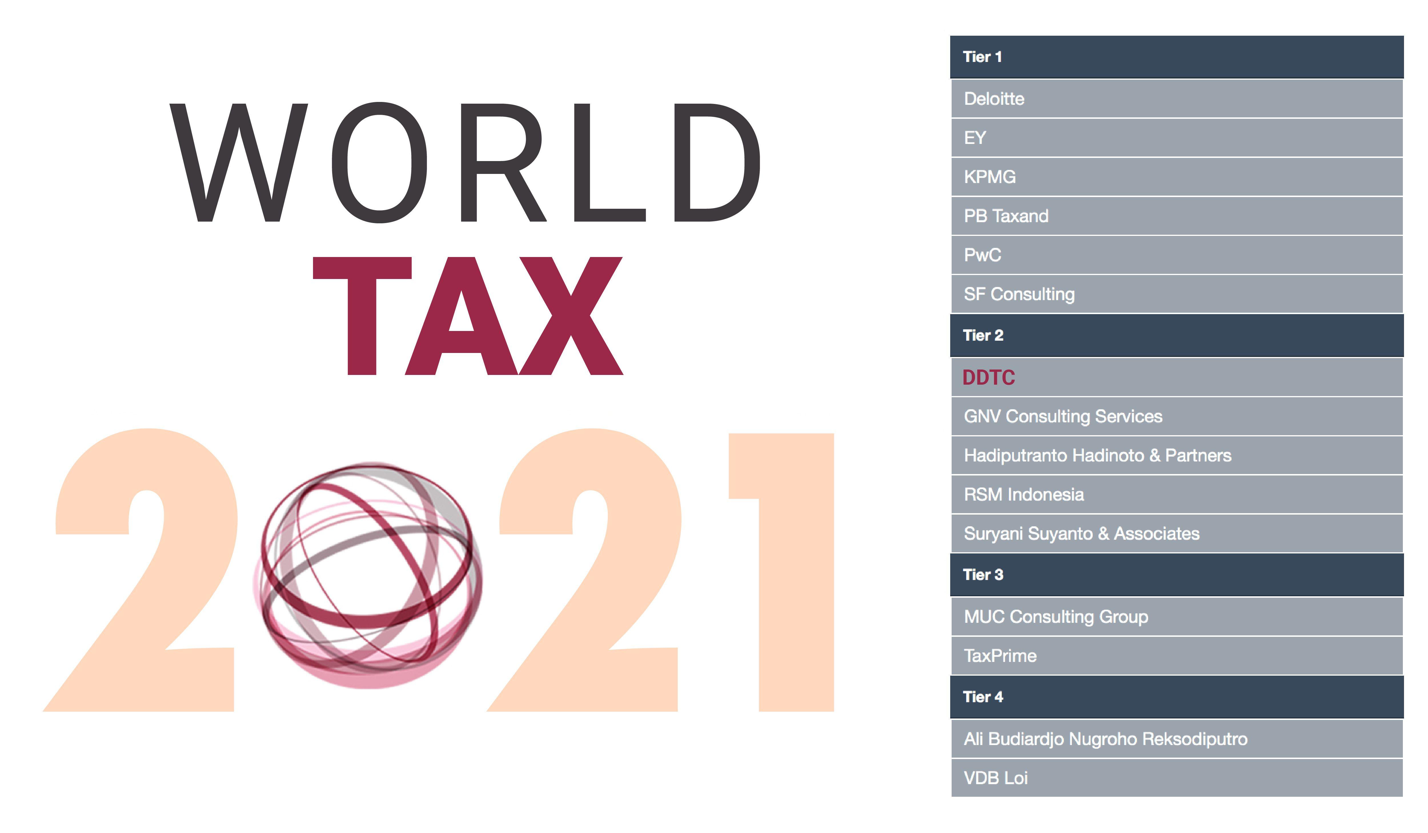 Rankings (World Tax 2021)